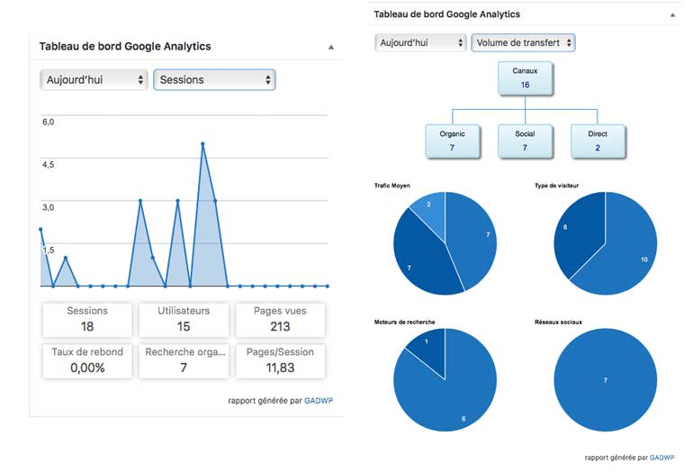 se-connecter-a-google-analytics-16